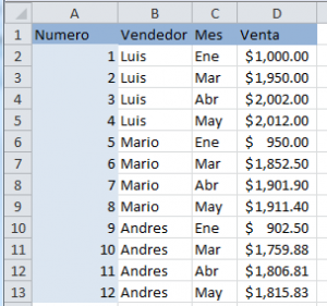 Vista de como insertar números de filas en Excel