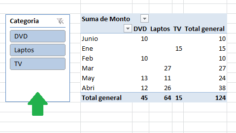 Segmentación de datos en Excel