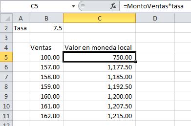 Ejemplo de formula usando nombres para las celdas y rangos