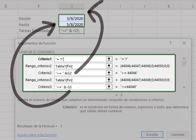 Ejemplo de la función CONTAR.SI.CONJUNTO usando múltiples criterios y rangos.