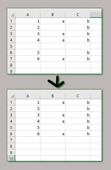 Ejemplo de filas en blanco eliminadas de forma correcta en Excel